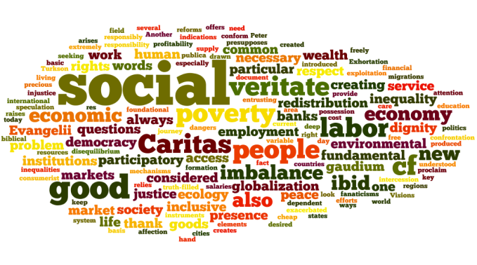 A word cloud from a speech of Pope Francis on the Church's social mission.